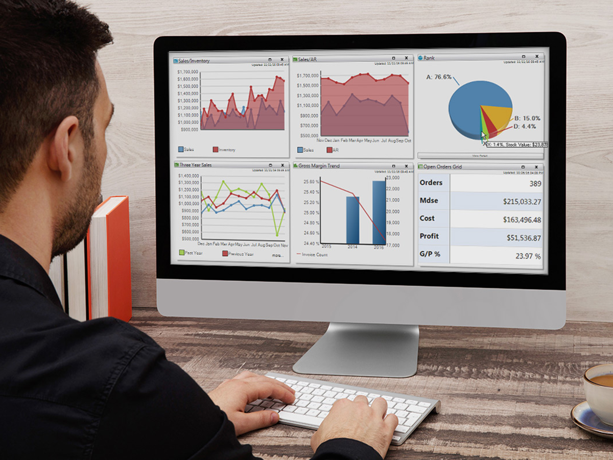 Customized Dashboards by User